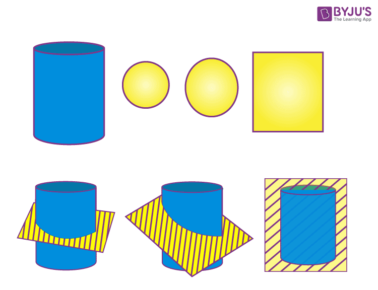 Cross sections of cylinder