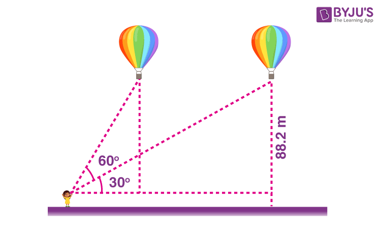 Distance travelled by the balloon 1