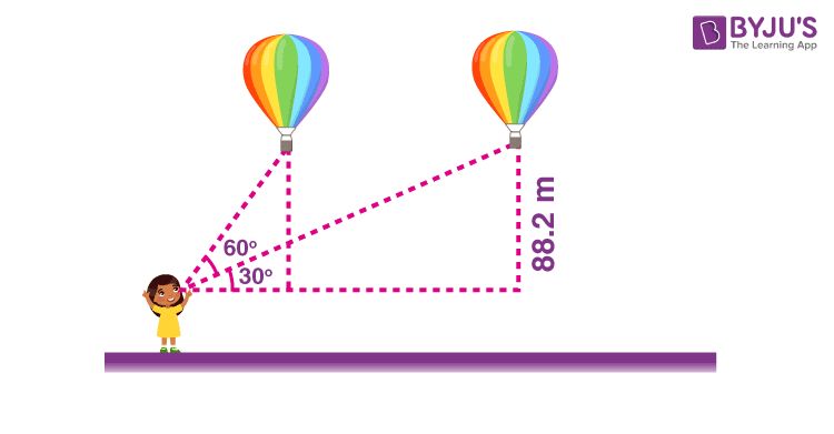 Distance travelled by the balloon 2