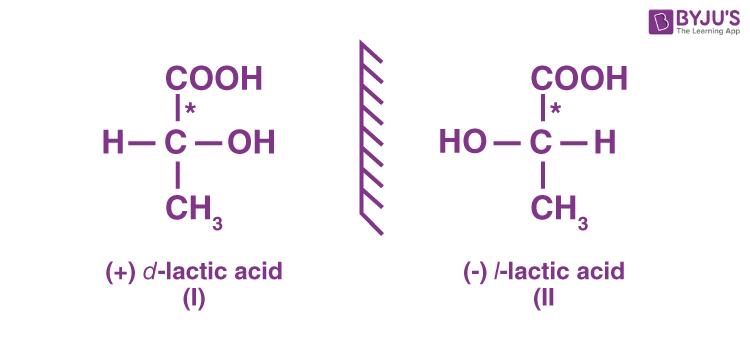 Enantiomers of lactic acid