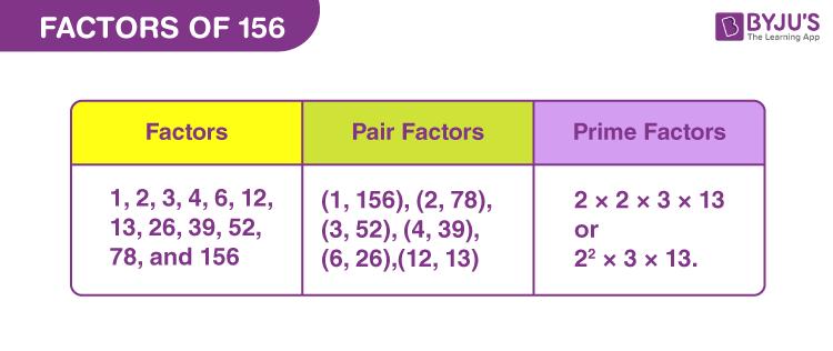Factors of 156