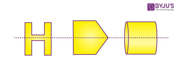 Horizontal line symmetry