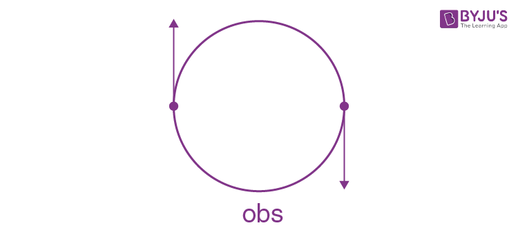 Optics Of Moving Sources IE Irodov Solutions