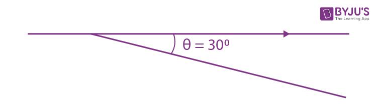 IE Irodov Solution Optics Of Moving Sources
