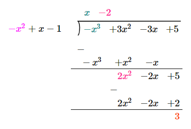 Important Questions Class 10 Maths Chapter 2 Polynomials 12A