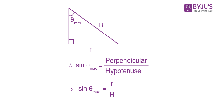 Free body diagram, where the normal reaction will act on point of contact