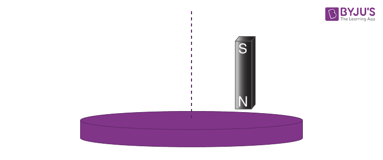 Strong magnet is held vertically