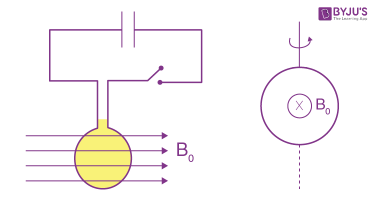 A circular coil with negligible resistance