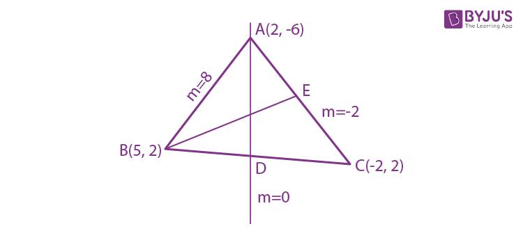 April Set A Paper JEE Main 2017 Maths Question 18