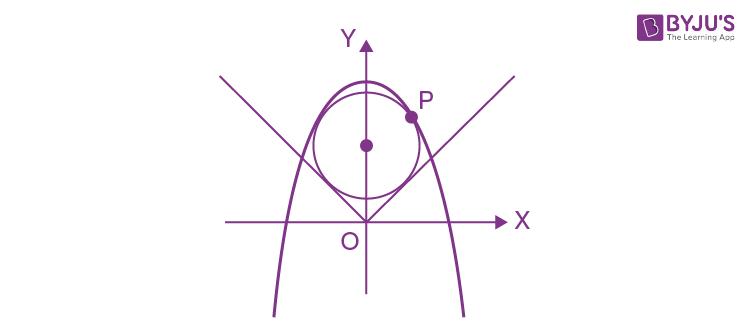 JEE Main 2017 Maths April Set A Paper Question 19