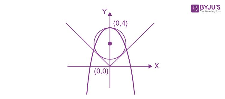 Question 19 JEE Main 2017 Maths April Set A Paper