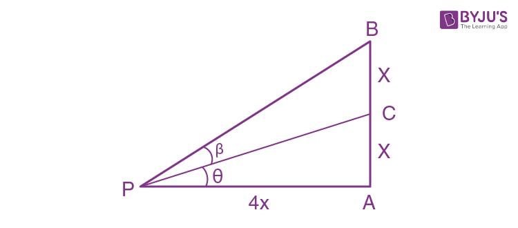 JEE Main 2017 Maths April Set A Paper Question 29