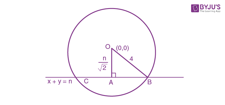 JEE Main 2019 Paper With Solution Maths April