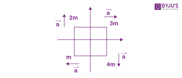 JEE Main 2019 April Physics Sample Paper