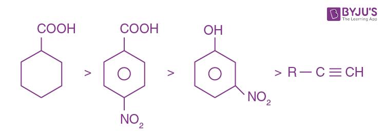 JEE Main 2020 Solved Paper Chemistry Shift 2 2nd Sept Solution 11