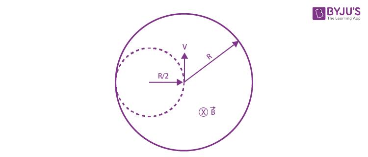 JEE Main 2020 Jan Shift 2 Physics