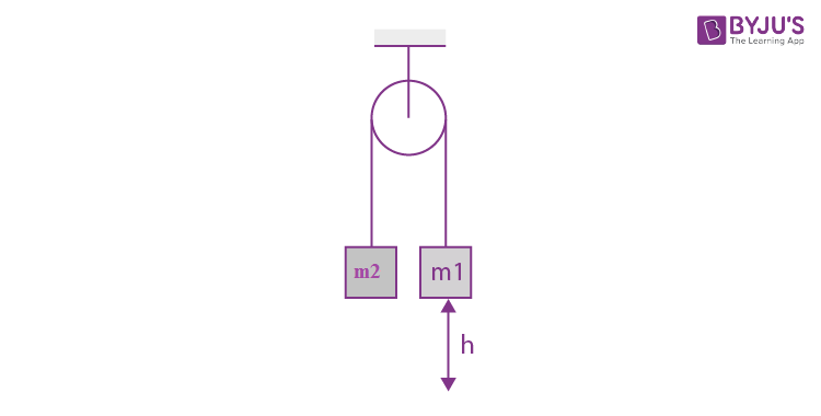 Physics Jan Shift 2 JEE Main Practice Paper 2020