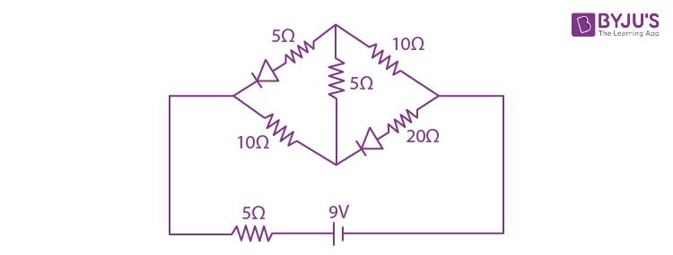 JEE Main 2020 Jan Shift 2 Solved Physics Paper
