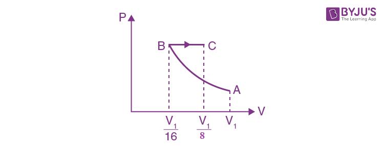 Solved JEE Main 2020 Jan Shift 2  Physics Paper