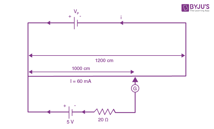 Shift 1 Jan 8 JEE Main 2020 Solved Paper Physics