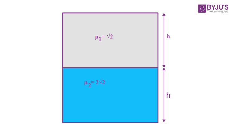 Shift 1 Jan 9 JEE Main 2020 Solved Paper Physics