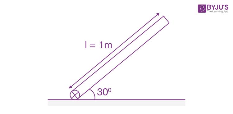 Physics JEE Main 2020 Solved Paper Shift 1 Jan 9