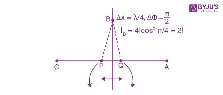 JEE Main 2020 Paper Physics Shift 1 6th Sept Q12