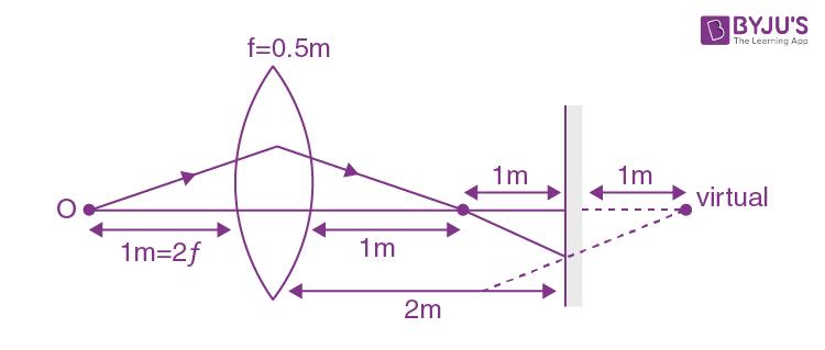 JEE Main 2020 Solved Paper Physics Shift 1 6th Sept Q13