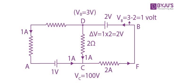 JEE Main 2020 Paper Physics Shift 2 5th Sept Q7