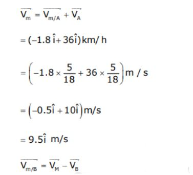Physics JEE Main 2020 Shift 1-2 Sept Paper with Solutions