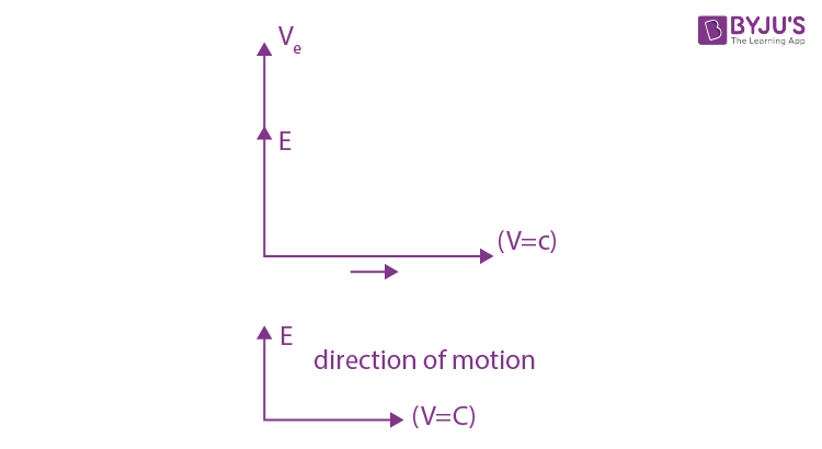 JEE Main 2020 Physics Paper Shift 1 Sept 5 Question 18