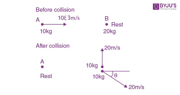 Shift 1 Physics Question Paper JEE 2021 March 16th