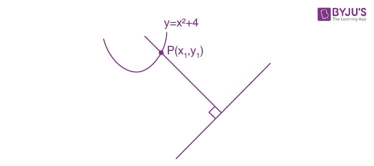 Maths Feb 24 JEE Main Paper 2021 Shift 2