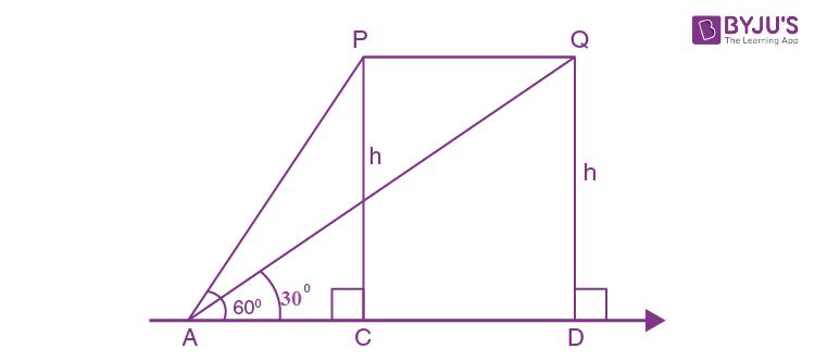 Shift 2 Maths JEE Main 2021 Solution Feb 24
