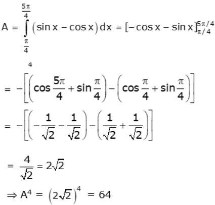 JEE MAIN 2021 Feb 25 Shift 1 Maths Solution