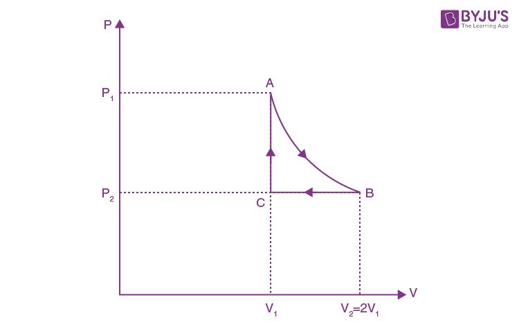 JEE Main 2021 24 Feb Physics Shift 1 Question 3 solution