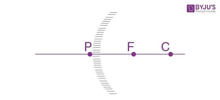 JEE Main 2021 24 Feb Physics Shift 1 Question 13 solution