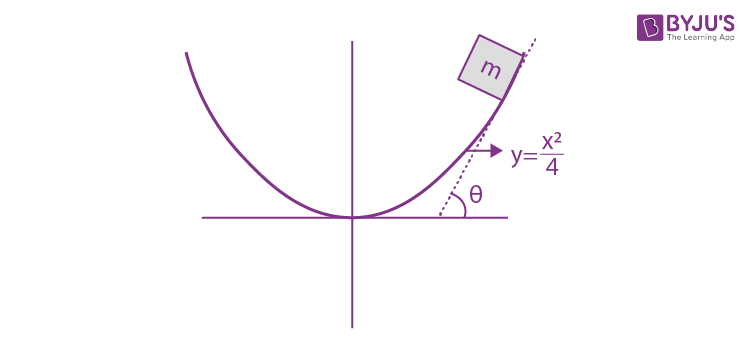 JEE Main 2021 24 Feb Physics Shift 1 Question 5