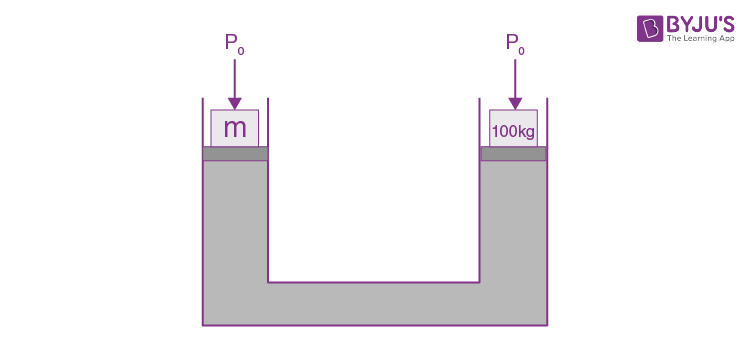 JEE Main 2021 24 Feb Physics Shift 1 Question 7 solution