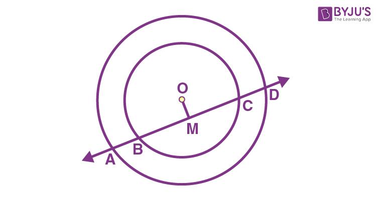 Class 9 Maths Chapter 10 Circles MCQs Example 8
