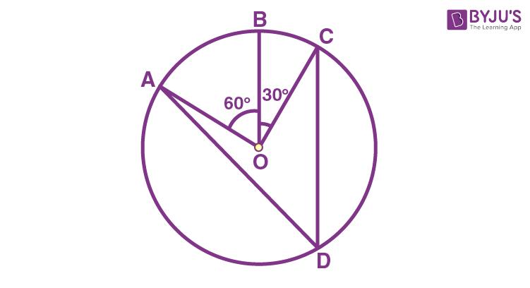 Class 9 Maths Chapter 10 Circles MCQs Example 9