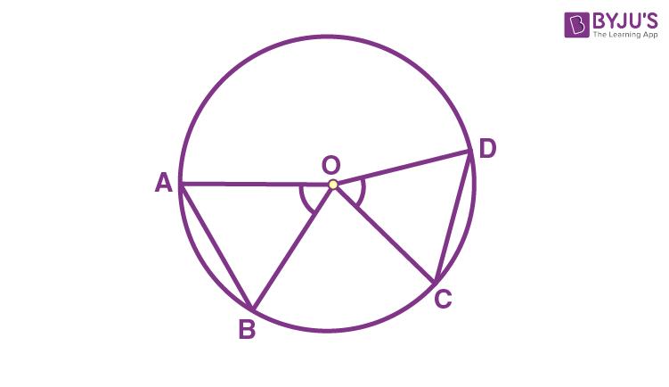 Class 9 Maths Chapter 10 Circles MCQs Example 3