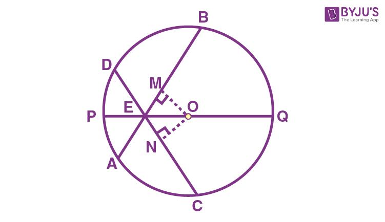 Class 9 Maths Chapter 10 Circles MCQs Example 7