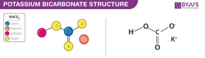 Potassium Bicarbonate Structure
