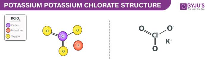 Structure of Potassium Chlorate