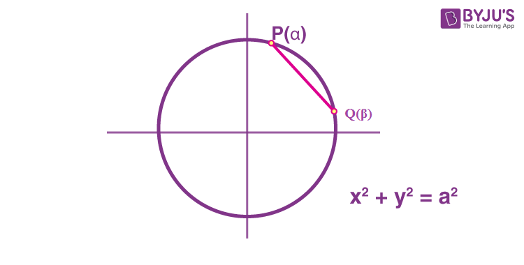 Equation Of A Chord Joining Two Points