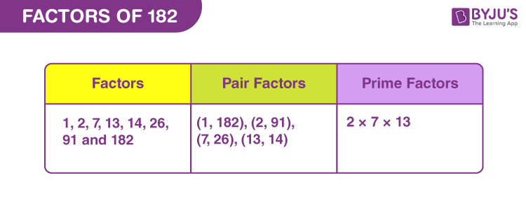 Factors of 182