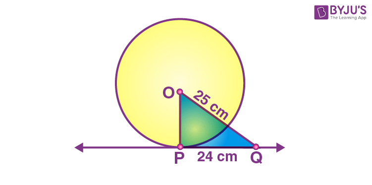 Important Questions For Class 10 Maths - Chapter 10 Circles 1A