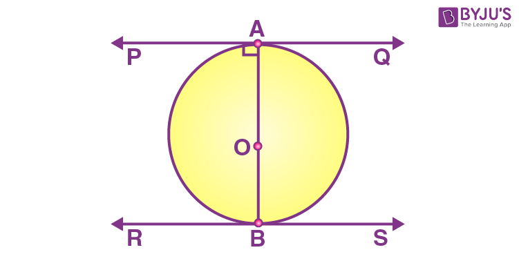 Important Questions For Class 10 Maths - Chapter 10 Circles 2A