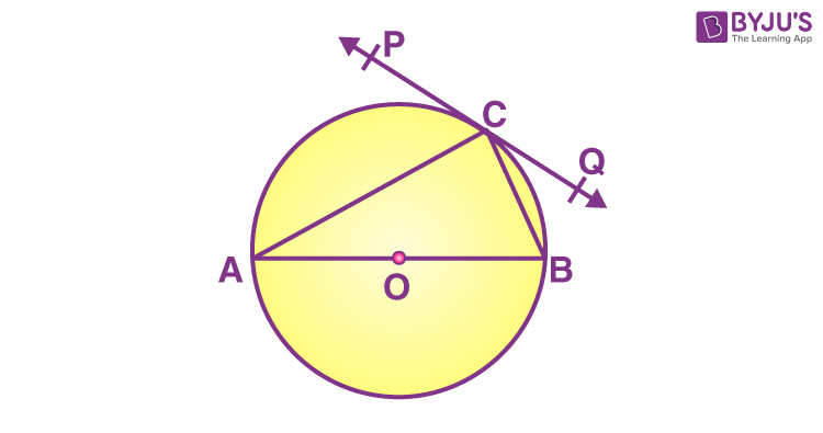 Important Questions For Class 10 Maths - Chapter 10 Circles P7